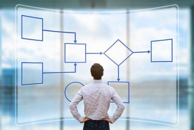 業務フロー図の書き方と業務改善への活用ポイント